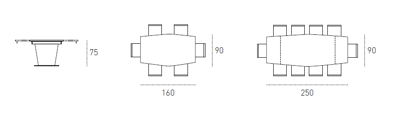 Dimensioni Tavolo Copernico 160 - Target Point